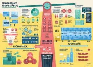 PACITA infografika