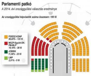 2014-es parlamenti patkó