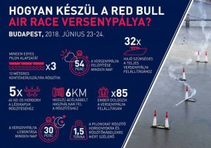 RBAR Budapest Racetrack